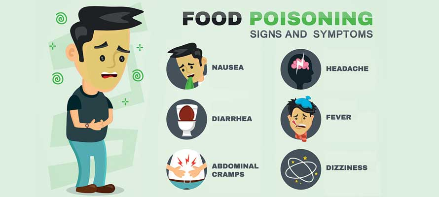 food poisoning signs and symptoms