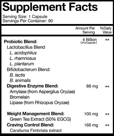 Bio X4 Supplement Facts